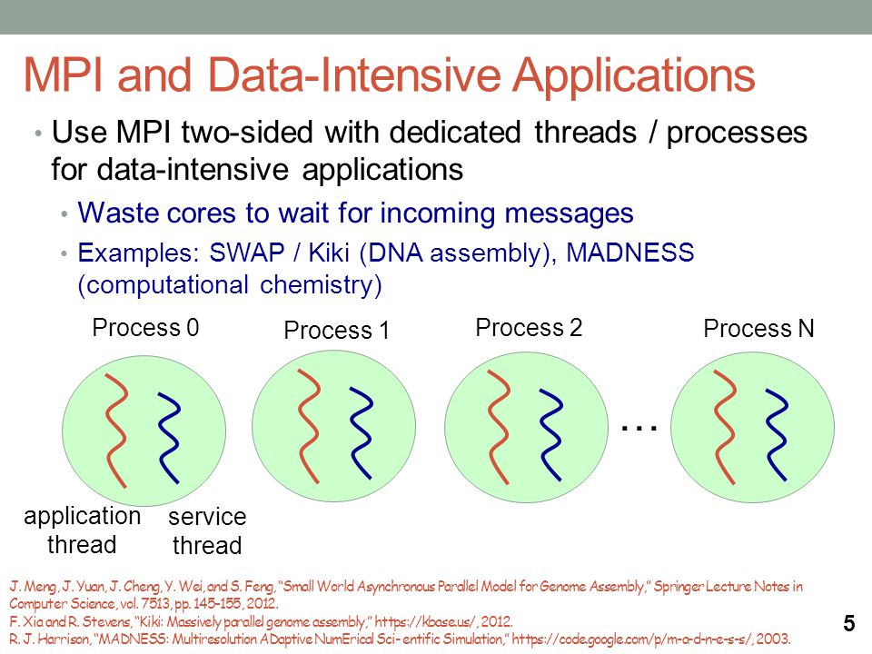 Use MPI two-sided with dedicated threads / processes for data-intensive applications Waste cores to wait for incoming messages Examples: SWAP / Kiki (DNA assembly), MADNESS (computational chemistry) MPI and Data-Intensive Applications J.