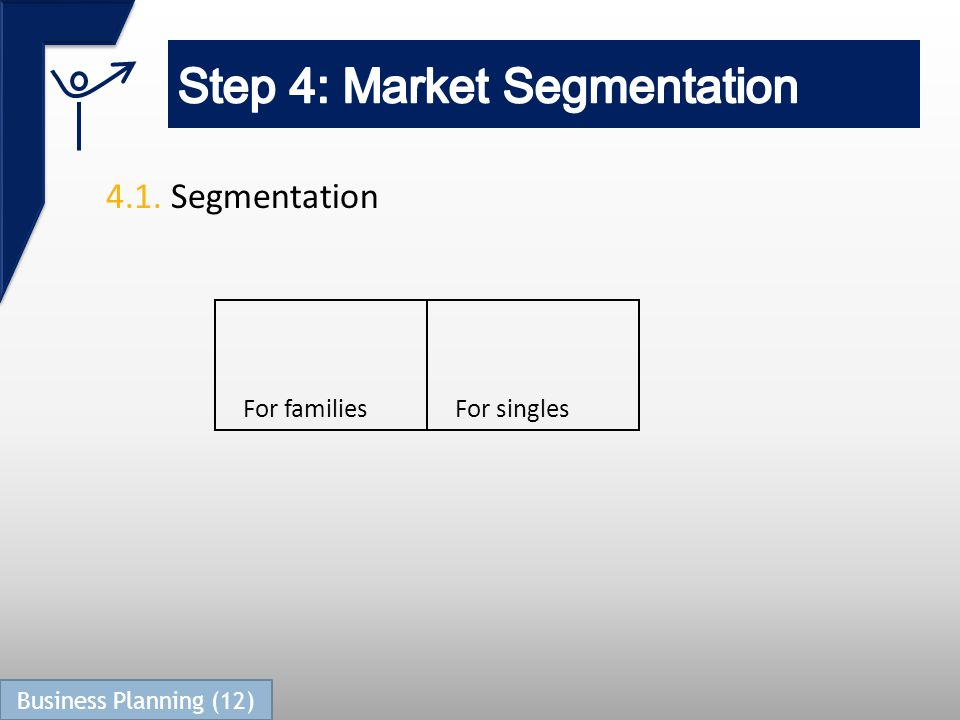 4.1. Segmentation For families For singles Business Planning (12)
