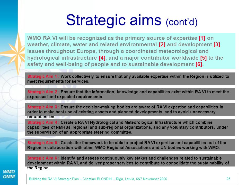Strategic aims (contd) Building the RA VI Strategic Plan – Christian BLONDIN – Riga, Latvia, 6&7 November 200625 WMO RA VI will be recognized as the primary source of expertise [1] on weather, climate, water and related environmental [2] and development [3] issues throughout Europe, through a coordinated meteorological and hydrological infrastructure [4], and a major contributor worldwide [5] to the safety and well-being of people and to sustainable development [6].