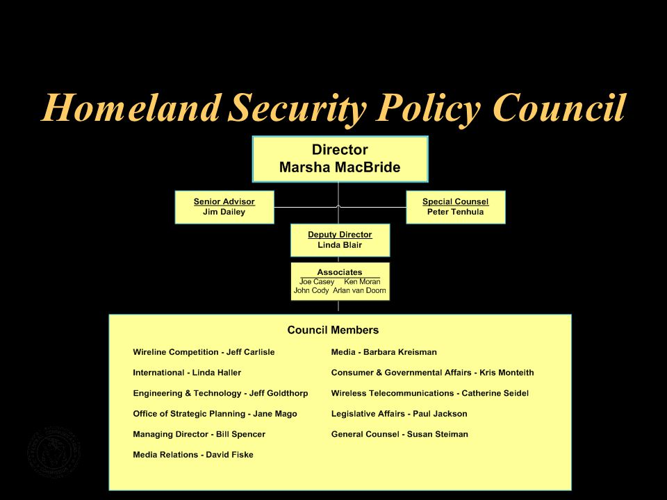 Homeland Security Policy Council