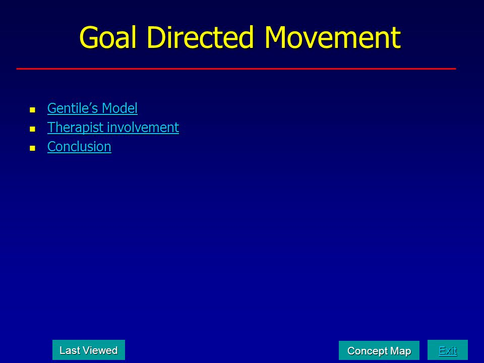 Goal Directed Movement Gentiles Model Gentiles Model Gentiles Model Gentiles Model Therapist involvement Therapist involvement Therapist involvement Therapist involvement Conclusion Conclusion Conclusion Last Viewed Last Viewed Exit Concept Map Concept Map