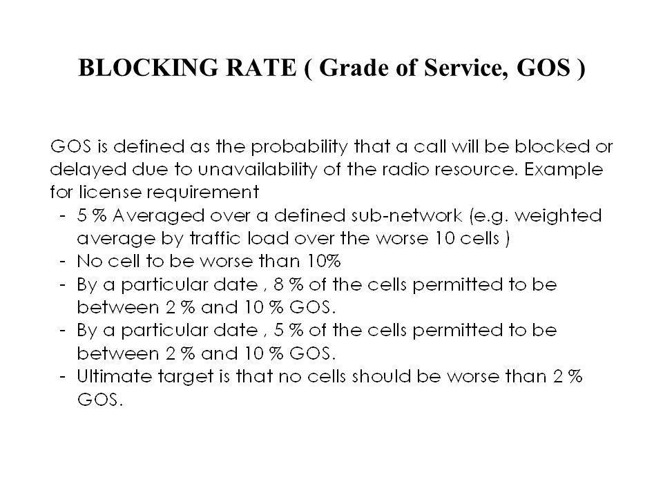 BLOCKING RATE ( Grade of Service, GOS )