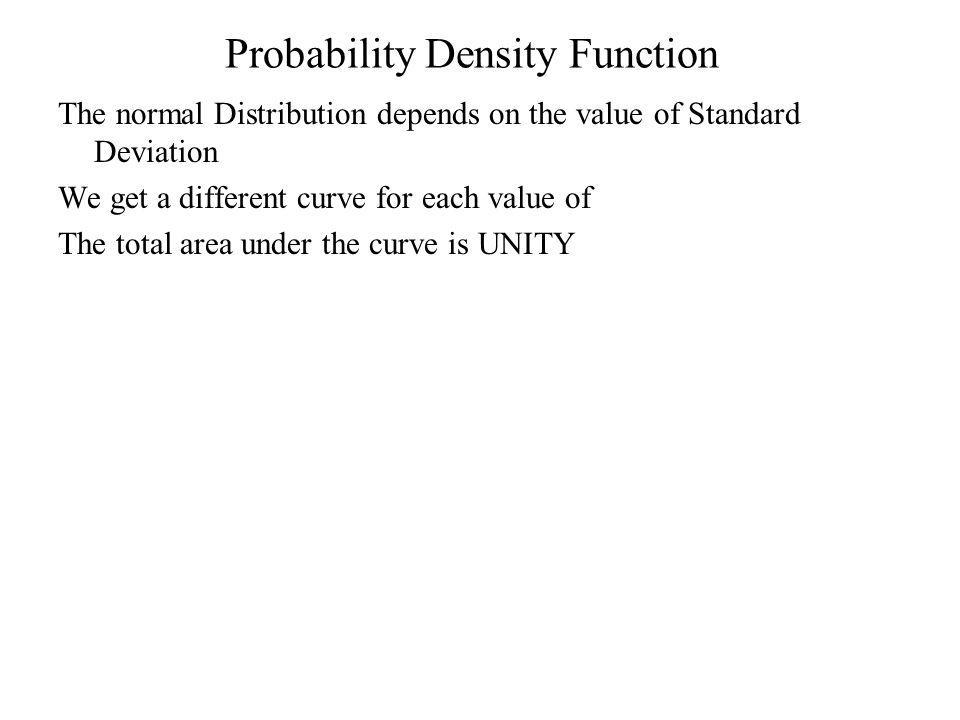 Probability Density Function The normal Distribution depends on the value of Standard Deviation We get a different curve for each value of The total area under the curve is UNITY