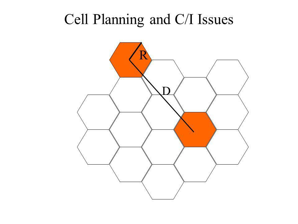 Cell Planning and C/I Issues R D