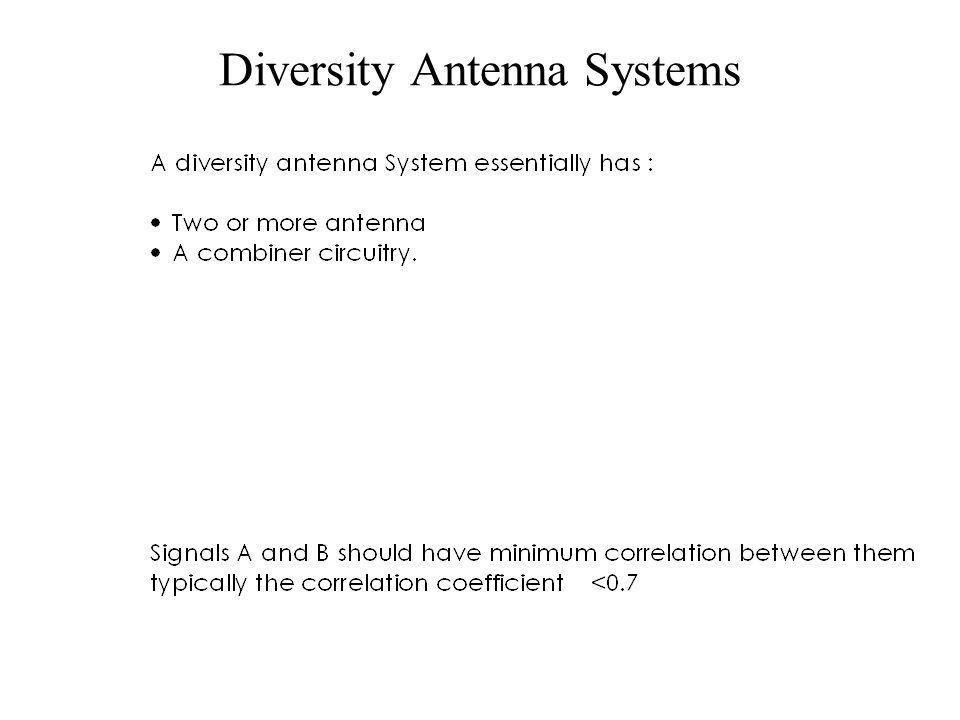 Diversity Antenna Systems