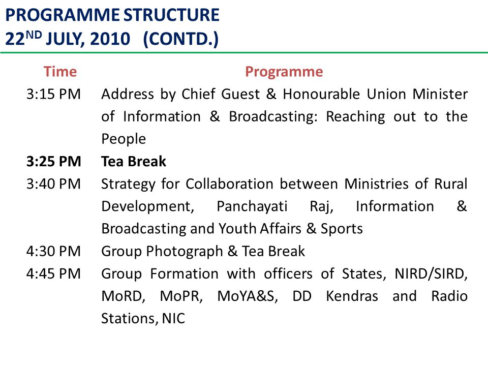 PROGRAMME STRUCTURE 22 ND JULY, 2010 (CONTD.) TimeProgramme 3:15 PM Address by Chief Guest & Honourable Union Minister of Information & Broadcasting: Reaching out to the People 3:25 PMTea Break 3:40 PM Strategy for Collaboration between Ministries of Rural Development, Panchayati Raj, Information & Broadcasting and Youth Affairs & Sports 4:30 PMGroup Photograph & Tea Break 4:45 PMGroup Formation with officers of States, NIRD/SIRD, MoRD, MoPR, MoYA&S, DD Kendras and Radio Stations, NIC