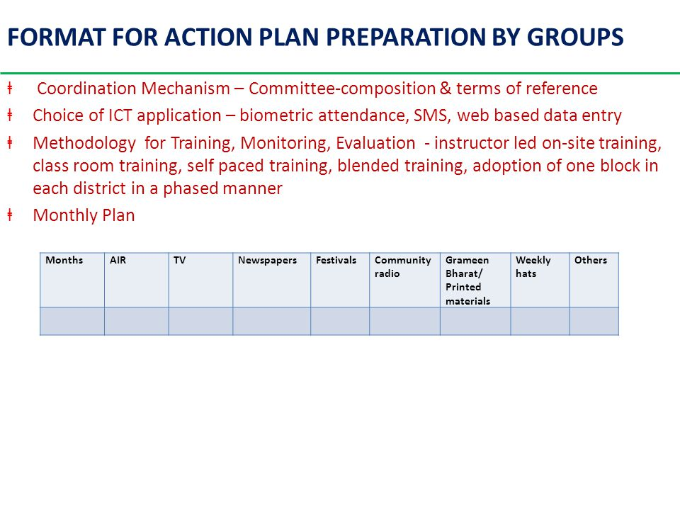 FORMAT FOR ACTION PLAN PREPARATION BY GROUPS Coordination Mechanism – Committee-composition & terms of reference Choice of ICT application – biometric attendance, SMS, web based data entry Methodology for Training, Monitoring, Evaluation - instructor led on-site training, class room training, self paced training, blended training, adoption of one block in each district in a phased manner Monthly Plan MonthsAIRTVNewspapersFestivalsCommunity radio Grameen Bharat/ Printed materials Weekly hats Others