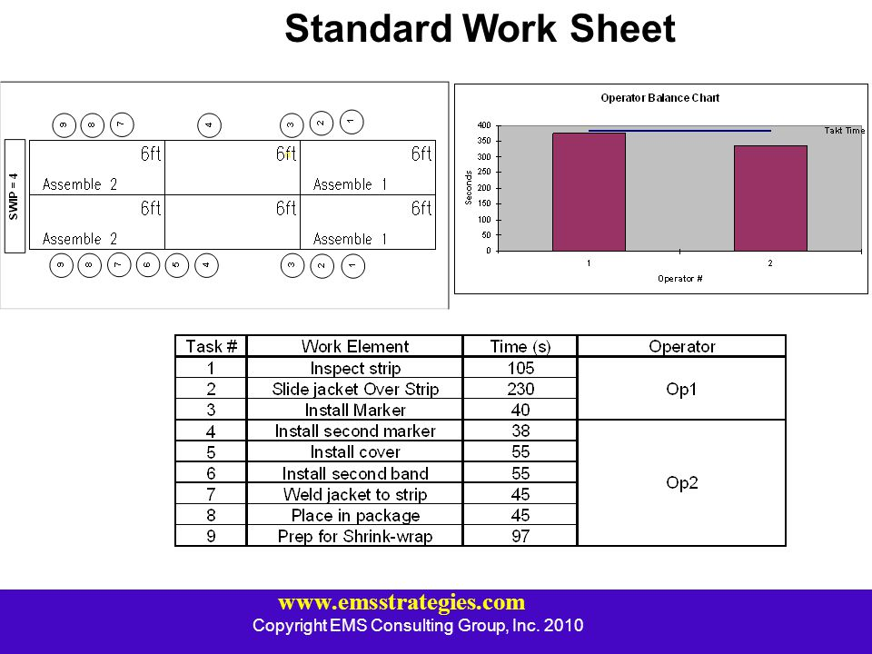 www.emsstrategies.com Copyright EMS Consulting Group, Inc. 2010 Standard Work Sheet