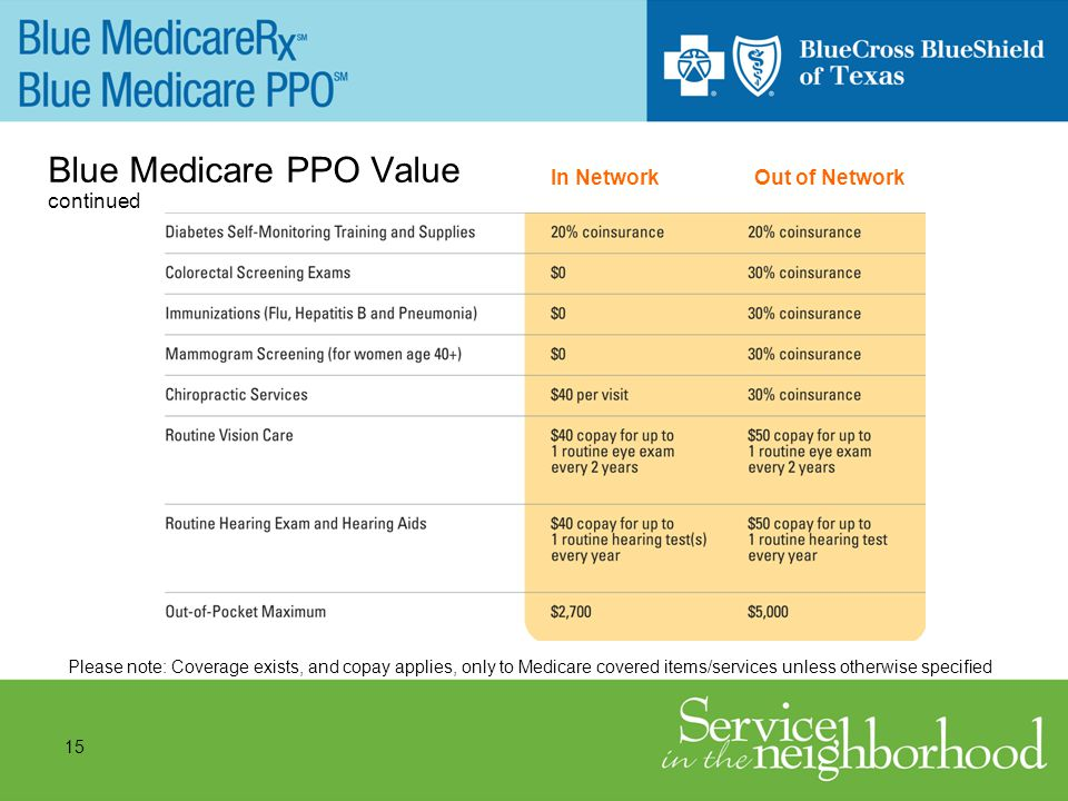 15 Blue Medicare PPO Value continued In Network Out of Network Please note: Coverage exists, and copay applies, only to Medicare covered items/services unless otherwise specified