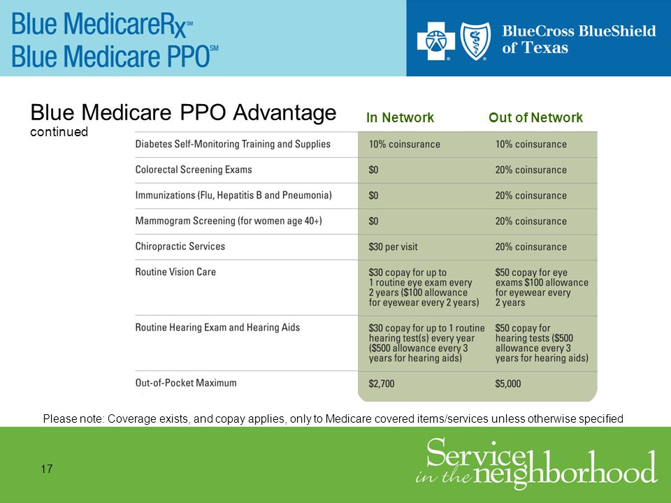 17 Blue Medicare PPO Advantage continued In Network Out of Network Please note: Coverage exists, and copay applies, only to Medicare covered items/services unless otherwise specified