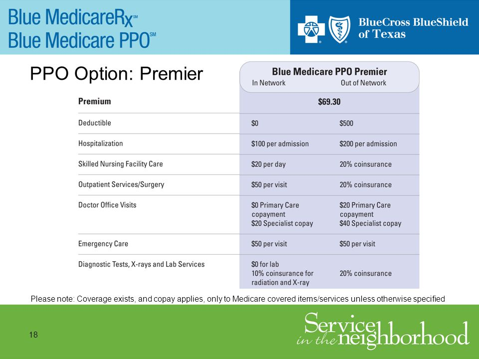 18 PPO Option: Premier Please note: Coverage exists, and copay applies, only to Medicare covered items/services unless otherwise specified