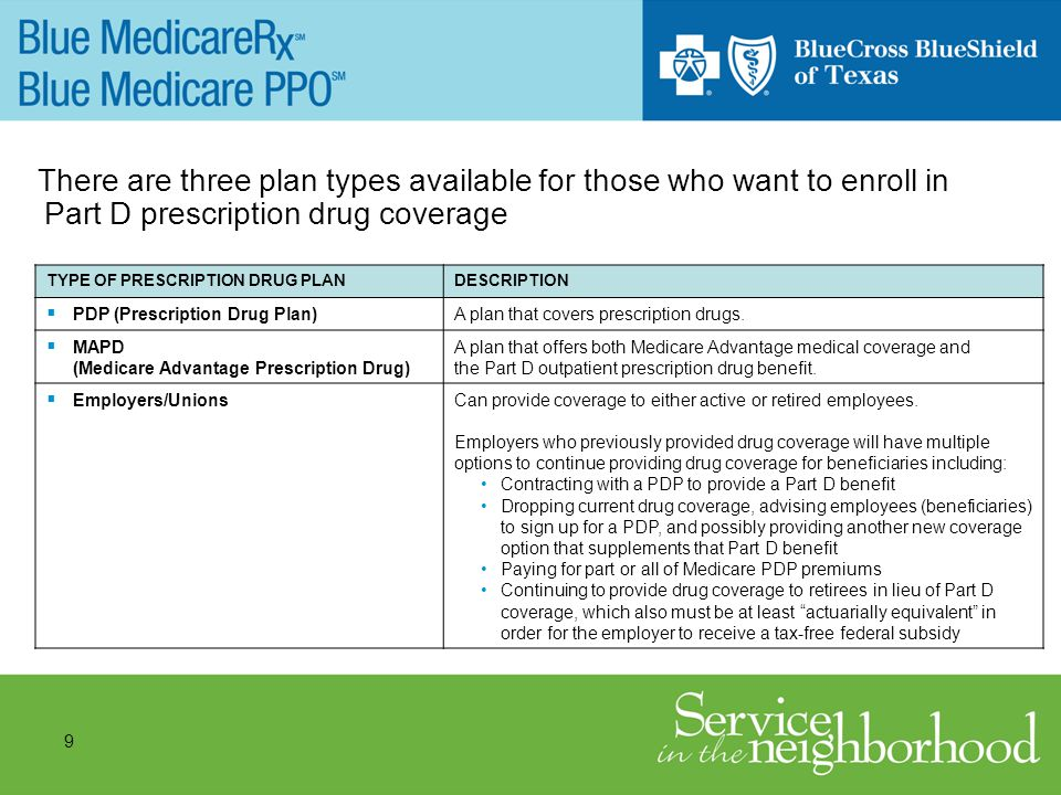 9 TYPE OF PRESCRIPTION DRUG PLANDESCRIPTION PDP (Prescription Drug Plan) A plan that covers prescription drugs.