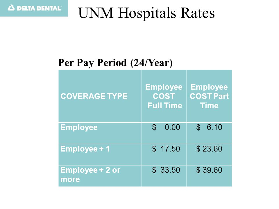 UNM Hospitals Rates COVERAGE TYPE Employee COST Full Time Employee COST Part Time Employee $ 0.00$ 6.10 Employee + 1 $ 17.50$ Employee + 2 or more $ 33.50$ Per Pay Period (24/Year)