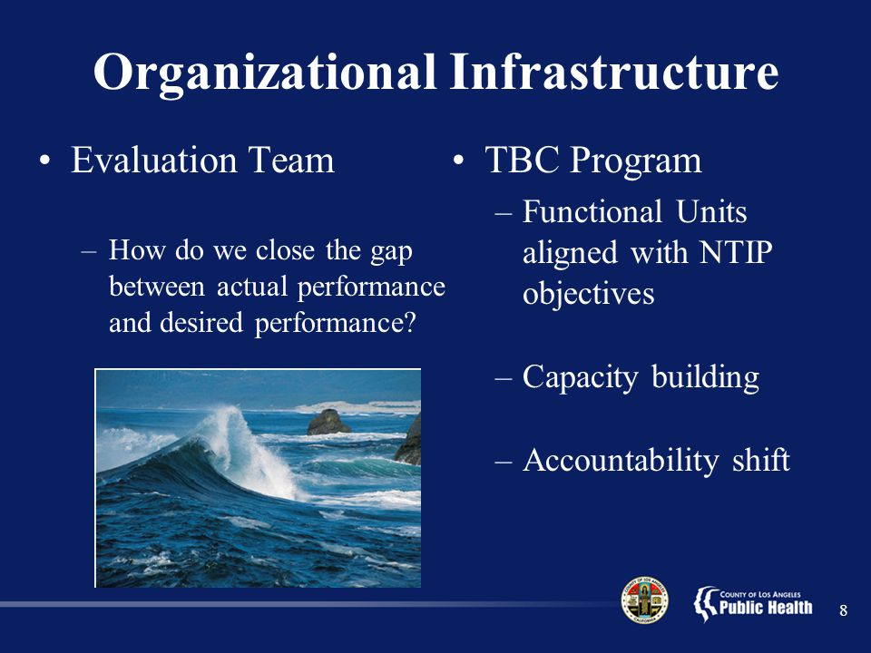 Organizational Infrastructure Evaluation Team –How do we close the gap between actual performance and desired performance.