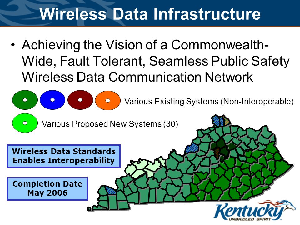 Wireless Data Infrastructure Achieving the Vision of a Commonwealth- Wide, Fault Tolerant, Seamless Public Safety Wireless Data Communication Network Various Existing Systems (Non-Interoperable) Various Proposed New Systems (30) Wireless Data Standards Enables Interoperability Completion Date May 2006
