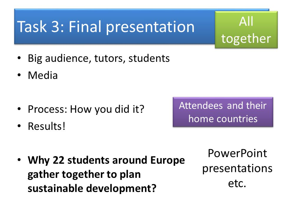 Task 3: Final presentation Big audience, tutors, students Media Process: How you did it.