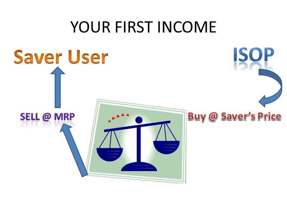 YOUR FIRST INCOME