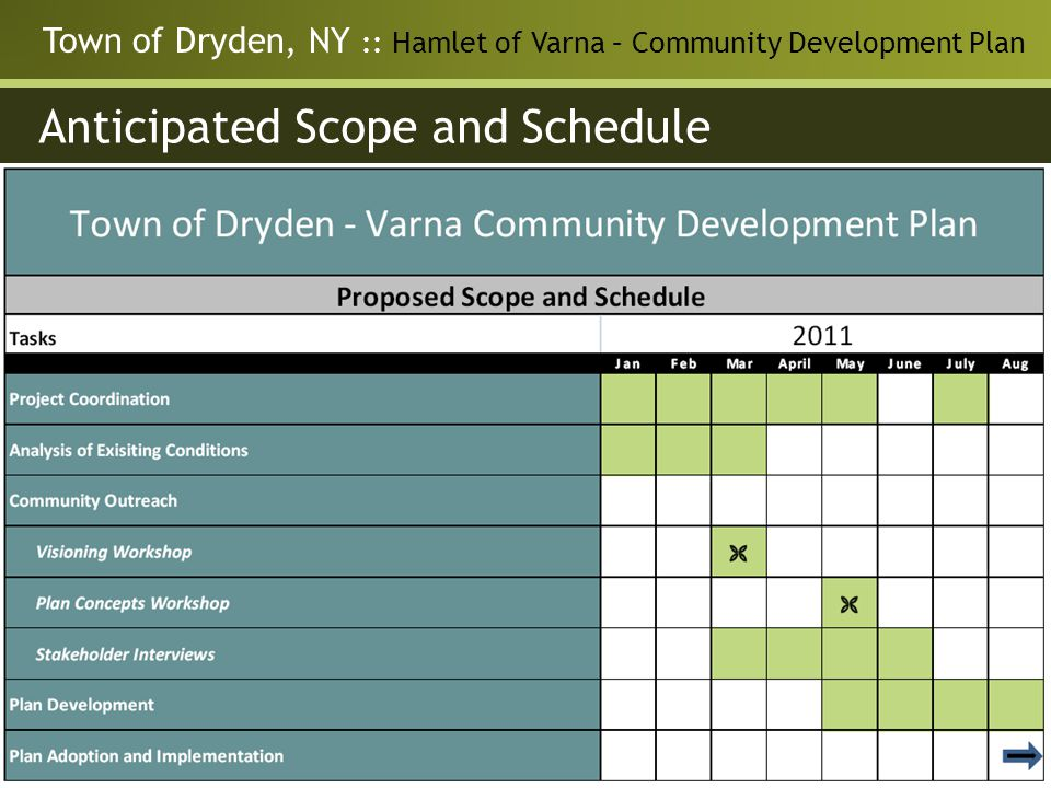 Town of Dryden, NY :: Hamlet of Varna – Community Development Plan Anticipated Scope and Schedule