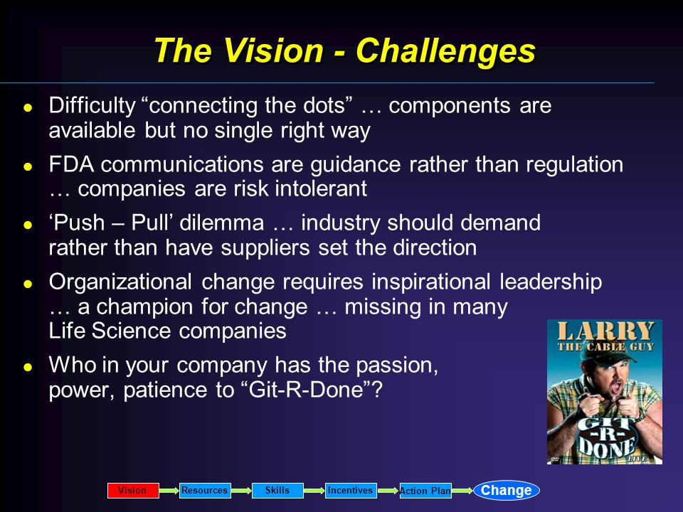 Difficulty connecting the dots … components are available but no single right way FDA communications are guidance rather than regulation … companies are risk intolerant Push – Pull dilemma … industry should demand rather than have suppliers set the direction Organizational change requires inspirational leadership … a champion for change … missing in many Life Science companies Who in your company has the passion, power, patience to Git-R-Done.