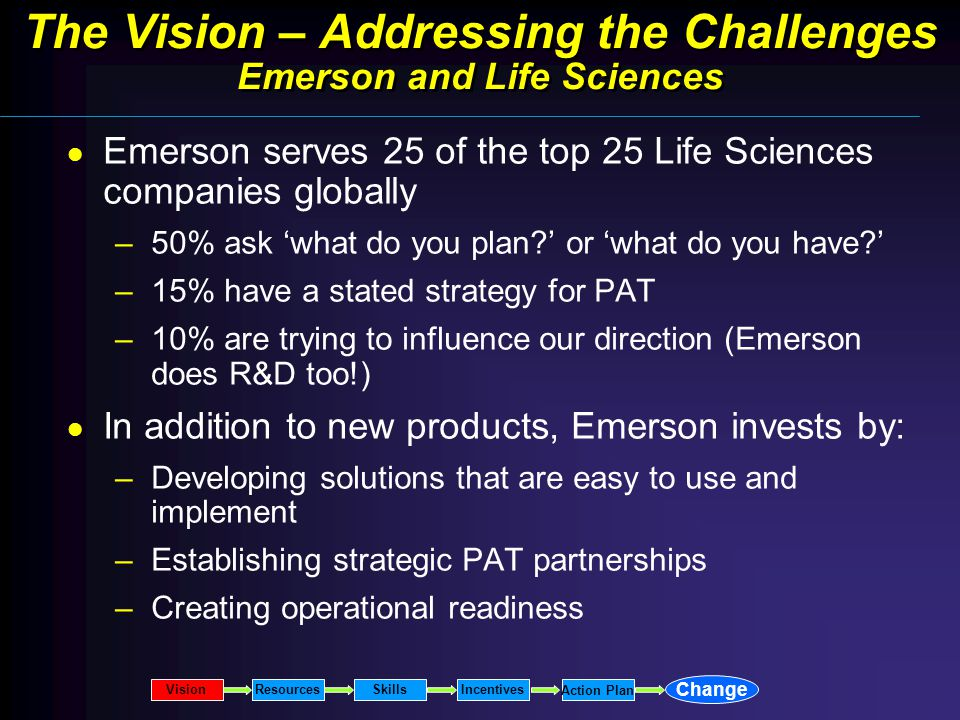 The Vision – Addressing the Challenges Emerson and Life Sciences Emerson serves 25 of the top 25 Life Sciences companies globally –50% ask what do you plan.