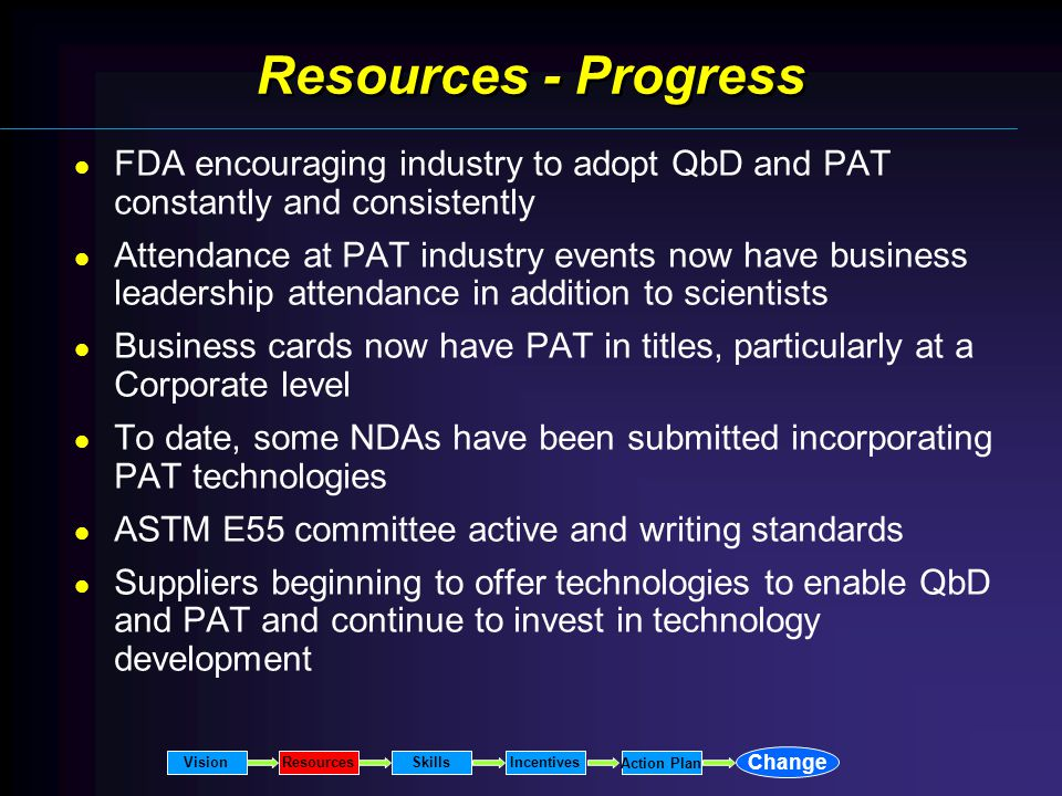 Resources - Progress FDA encouraging industry to adopt QbD and PAT constantly and consistently Attendance at PAT industry events now have business leadership attendance in addition to scientists Business cards now have PAT in titles, particularly at a Corporate level To date, some NDAs have been submitted incorporating PAT technologies ASTM E55 committee active and writing standards Suppliers beginning to offer technologies to enable QbD and PAT and continue to invest in technology development VisionResourcesSkillsIncentives Change Action Plan