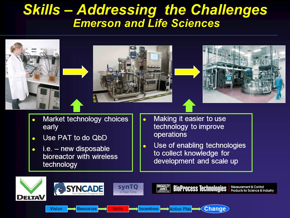 Skills – Addressing the Challenges Emerson and Life Sciences Market technology choices early Use PAT to do QbD i.e.