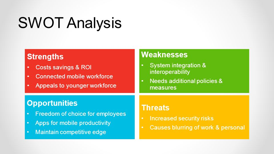 Strengths Costs savings & ROI Connected mobile workforce Appeals to younger workforce Weaknesses System integration & interoperability Needs additional policies & measures Opportunities Freedom of choice for employees Apps for mobile productivity Maintain competitive edge Threats Increased security risks Causes blurring of work & personal SWOT Analysis