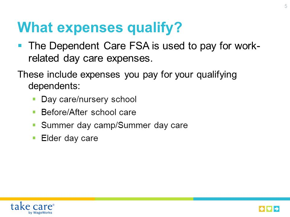 What expenses qualify. The Dependent Care FSA is used to pay for work- related day care expenses.