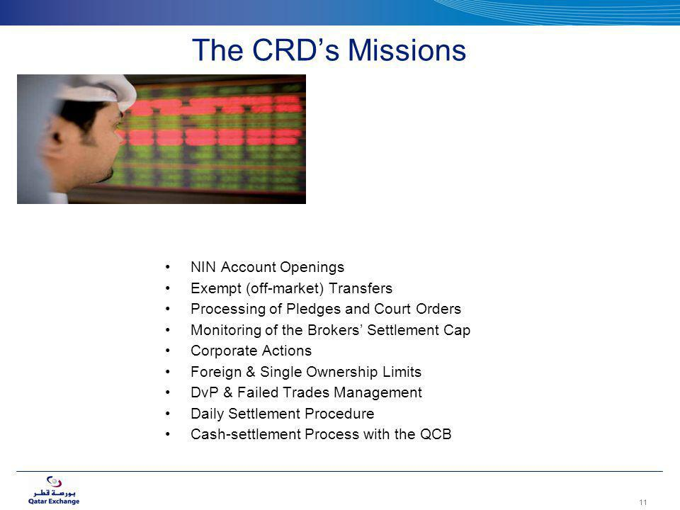 The CRDs Missions NIN Account Openings Exempt (off-market) Transfers Processing of Pledges and Court Orders Monitoring of the Brokers Settlement Cap Corporate Actions Foreign & Single Ownership Limits DvP & Failed Trades Management Daily Settlement Procedure Cash-settlement Process with the QCB 11