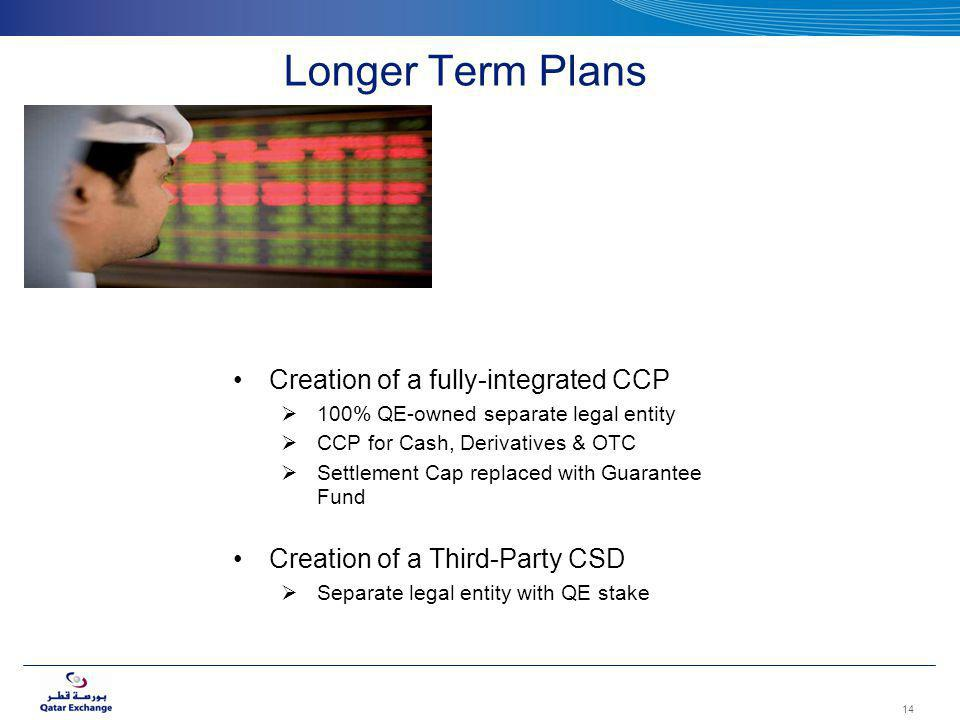 Longer Term Plans Creation of a fully-integrated CCP 100% QE-owned separate legal entity CCP for Cash, Derivatives & OTC Settlement Cap replaced with Guarantee Fund Creation of a Third-Party CSD Separate legal entity with QE stake 14