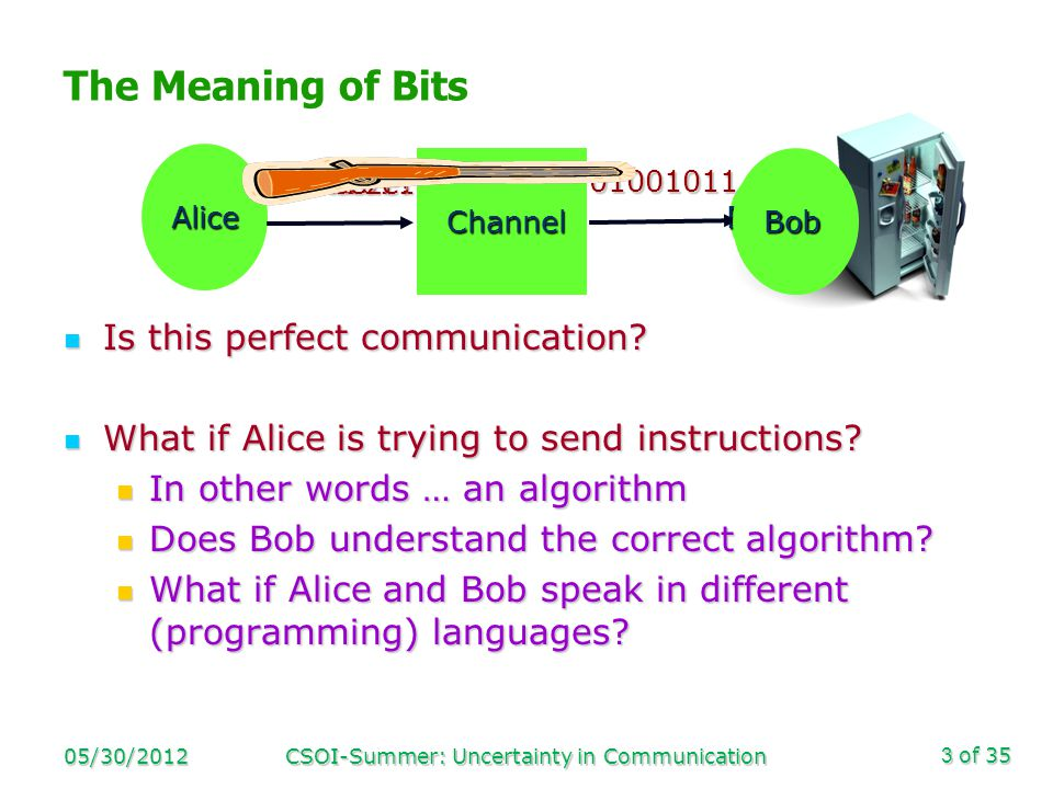of 35 05/30/2012CSOI-Summer: Uncertainty in Communication3 The Meaning of Bits Is this perfect communication.