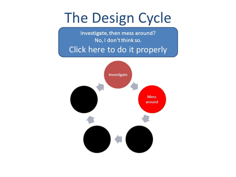 The Design Cycle Investigate Design PlanCreate Evaluate Mess around Oops! Click here to try again