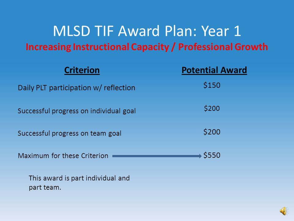 MLSD TIF Award Plan: Year 1 The Five Components of the Plan Increasing Instructional Capacity Through Professional Growth Recognizing School Achievement Recognizing Student Growth / Building Level Recognizing Student Growth / Teacher Level Fostering Leadership