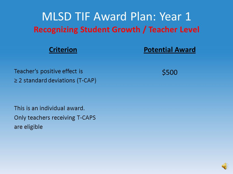 MLSD TIF Award Plan: Year 1 Recognizing Student Growth /Building Level Elementary AssessmentsRating OAA Math 3 OAA Math 41 OAA Math 51 OAA Reading 3 OAA Reading 40 OAA Reading 51 Terra Nova Science 3 Terra Nova Science 41.5 OAA Science 51.5 Terra Nova Social 3 Terra Nova Social 41 Terra Nova Social 51 AVERAGE1 MultiplierPAYOUT Total Payout$1,000 Middle School AssessmentsRating OAA Math 61 OAA Math 71.5 OAA Math 80 EOC Alg.