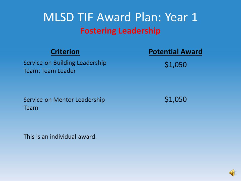 MLSD TIF Award Plan: Year 1 Recognizing Student Growth / Teacher Level Criterion Teachers positive effect is 2 standard deviations (T-CAP) This is an individual award.
