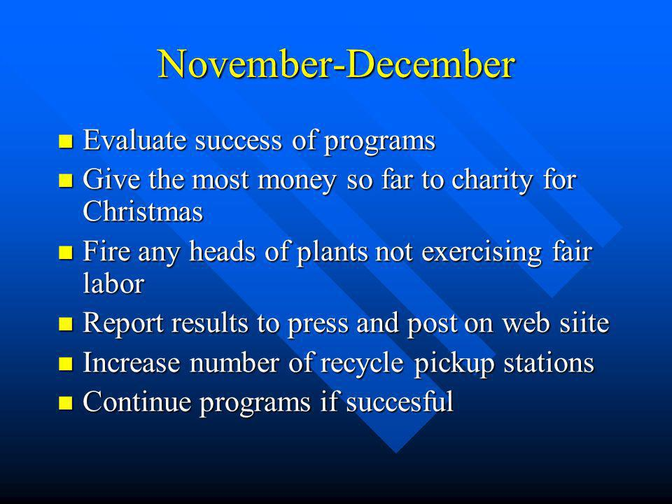 November-December Evaluate success of programs Evaluate success of programs Give the most money so far to charity for Christmas Give the most money so far to charity for Christmas Fire any heads of plants not exercising fair labor Fire any heads of plants not exercising fair labor Report results to press and post on web siite Report results to press and post on web siite Increase number of recycle pickup stations Increase number of recycle pickup stations Continue programs if succesful Continue programs if succesful