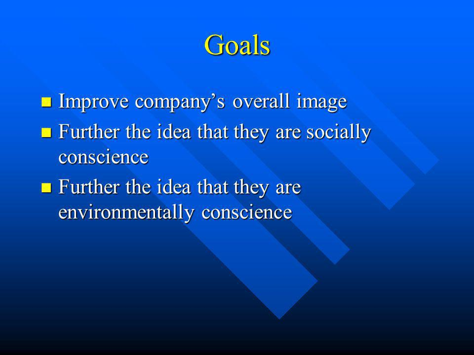 Goals Improve companys overall image Improve companys overall image Further the idea that they are socially conscience Further the idea that they are socially conscience Further the idea that they are environmentally conscience Further the idea that they are environmentally conscience