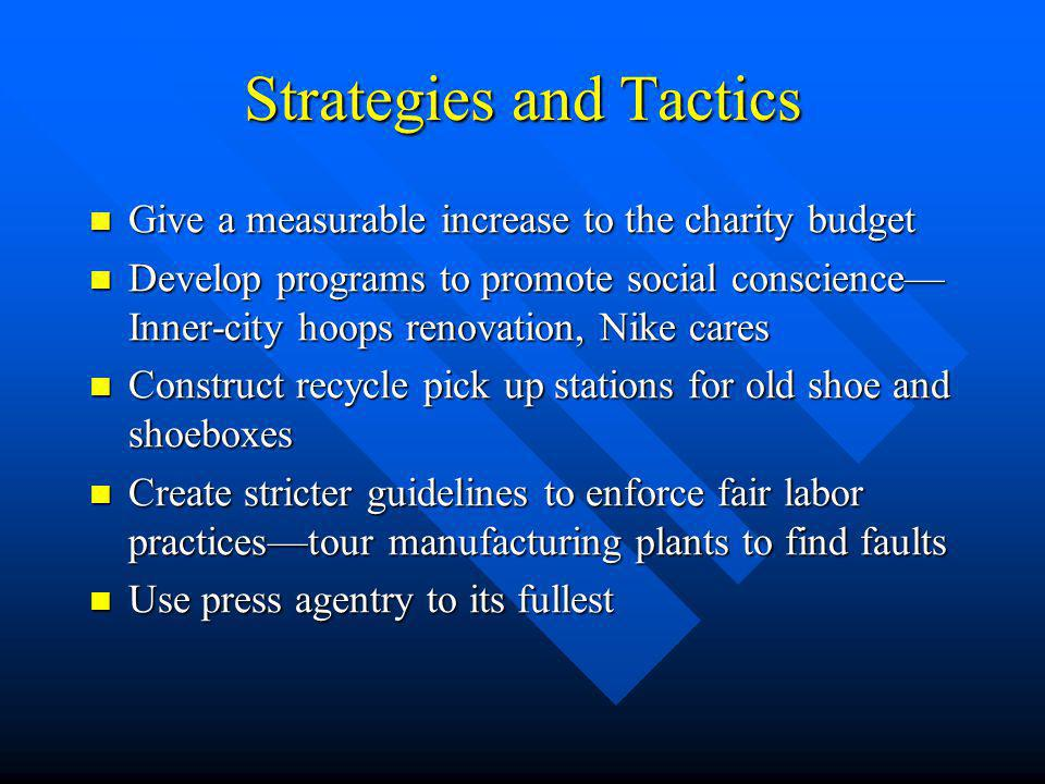 Strategies and Tactics Give a measurable increase to the charity budget Give a measurable increase to the charity budget Develop programs to promote social conscience Inner-city hoops renovation, Nike cares Develop programs to promote social conscience Inner-city hoops renovation, Nike cares Construct recycle pick up stations for old shoe and shoeboxes Construct recycle pick up stations for old shoe and shoeboxes Create stricter guidelines to enforce fair labor practicestour manufacturing plants to find faults Create stricter guidelines to enforce fair labor practicestour manufacturing plants to find faults Use press agentry to its fullest Use press agentry to its fullest