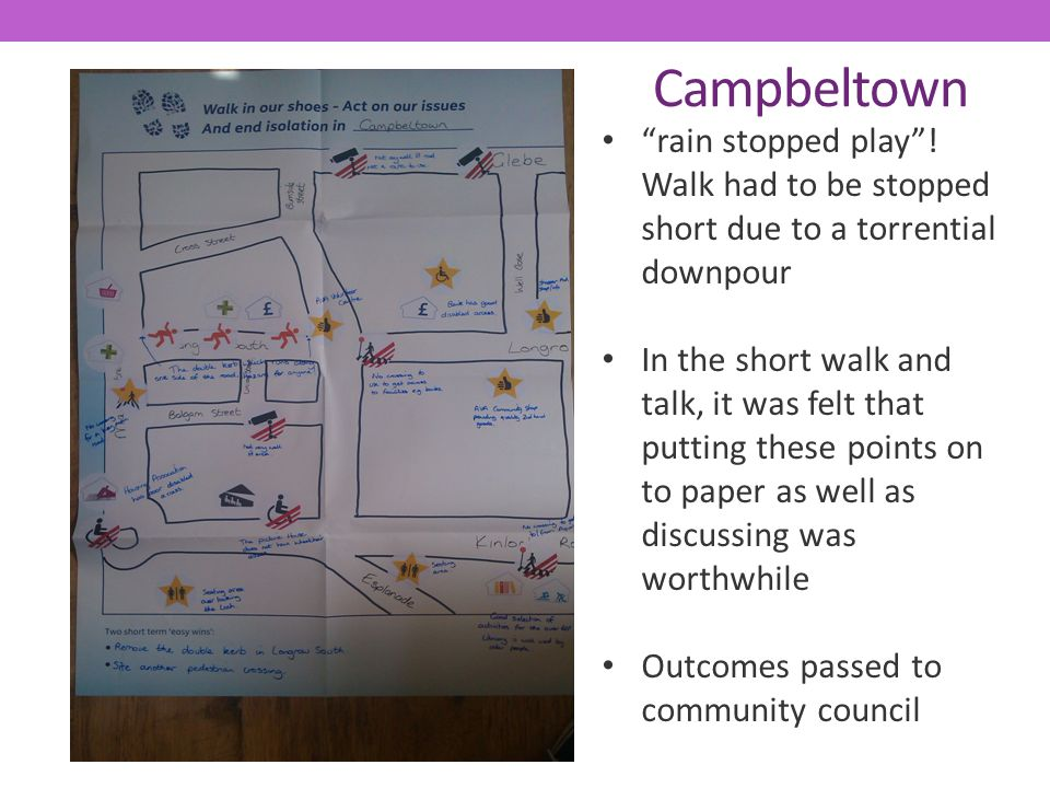 Campbeltown rain stopped play.