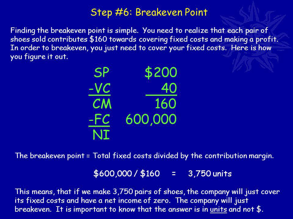 Step #6: Breakeven Point SP $200 -VC 40 CM 160 -FC 600,000 NI Finding the breakeven point is simple.