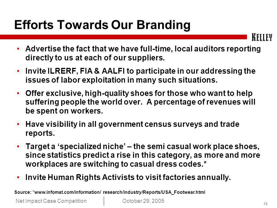 12 Net Impact Case CompetitionOctober 29, 2005 Marketing - Branding Liberty Fair Trade Shoes – name appeals to: -Pro-American consumers -International/global minded consumers Great quality, price control and great profits are not dependent on bad labor conditions.