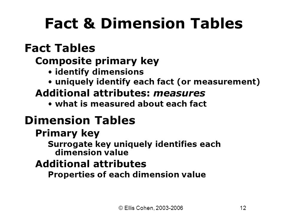 12 © Ellis Cohen, 2003-2006 Fact & Dimension Tables Fact Tables Composite primary key identify dimensions uniquely identify each fact (or measurement) Additional attributes: measures what is measured about each fact Dimension Tables Primary key Surrogate key uniquely identifies each dimension value Additional attributes Properties of each dimension value