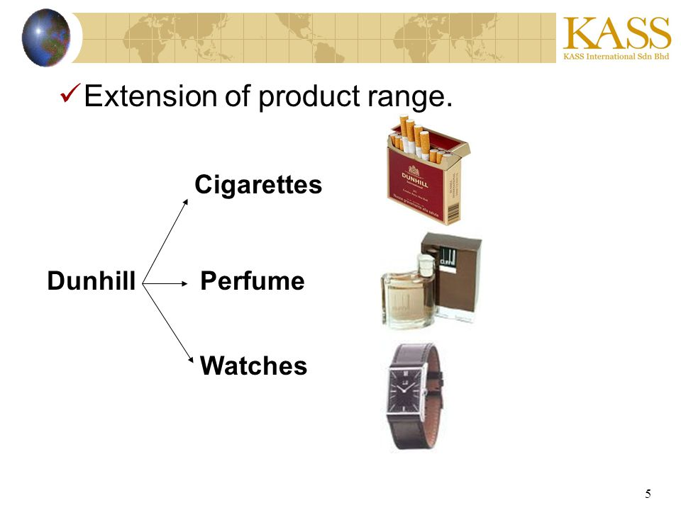 5 Extension of product range. Dunhill Cigarettes Perfume Watches