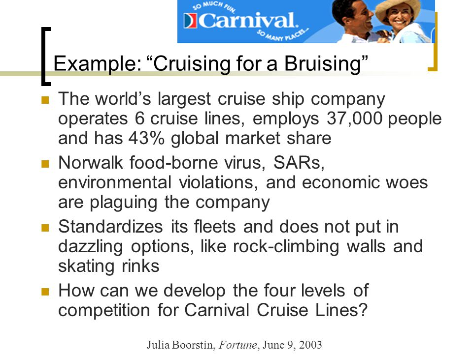 Example: Cruising for a Bruising The worlds largest cruise ship company operates 6 cruise lines, employs 37,000 people and has 43% global market share Norwalk food-borne virus, SARs, environmental violations, and economic woes are plaguing the company Standardizes its fleets and does not put in dazzling options, like rock-climbing walls and skating rinks How can we develop the four levels of competition for Carnival Cruise Lines.