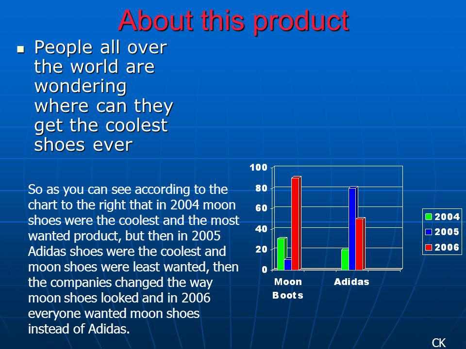 About this product People all over the world are wondering where can they get the coolest shoes ever People all over the world are wondering where can they get the coolest shoes ever So as you can see according to the chart to the right that in 2004 moon shoes were the coolest and the most wanted product, but then in 2005 Adidas shoes were the coolest and moon shoes were least wanted, then the companies changed the way moon shoes looked and in 2006 everyone wanted moon shoes instead of Adidas.