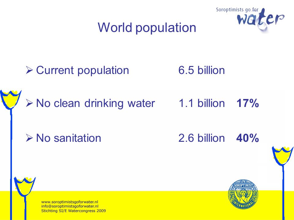 World population Current population 6.5 billion No clean drinking water 1.1 billion 17% No sanitation 2.6 billion 40%