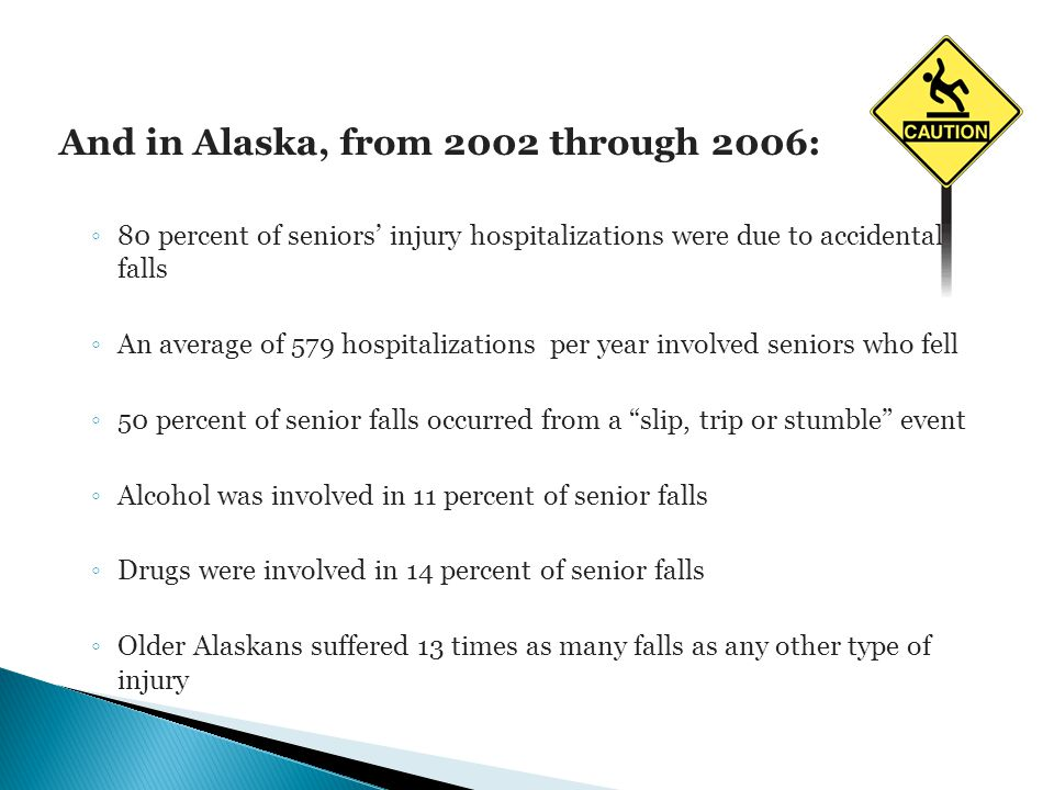And in Alaska, from 2002 through 2006: 80 percent of seniors injury hospitalizations were due to accidental falls An average of 579 hospitalizations per year involved seniors who fell 50 percent of senior falls occurred from a slip, trip or stumble event Alcohol was involved in 11 percent of senior falls Drugs were involved in 14 percent of senior falls Older Alaskans suffered 13 times as many falls as any other type of injury