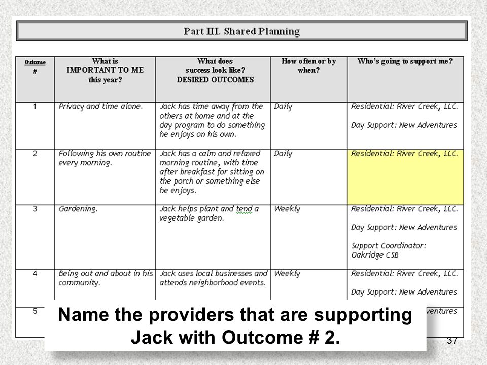 37 Name the providers that are supporting Jack with Outcome # 2.