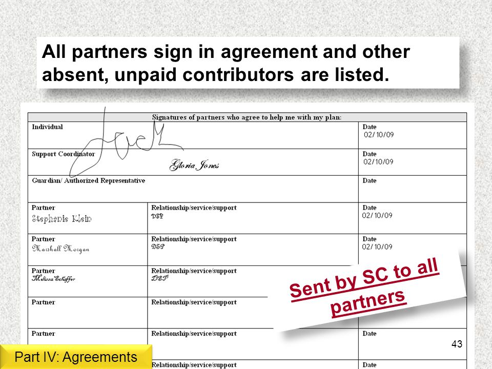 43 All partners sign in agreement and other absent, unpaid contributors are listed.
