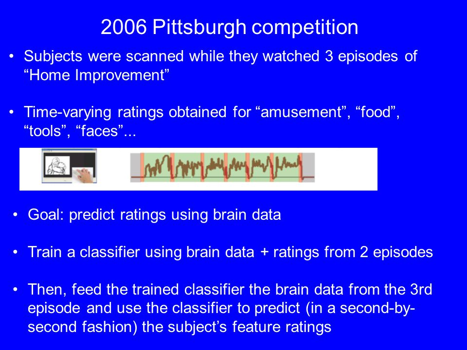 2006 Pittsburgh competition Subjects were scanned while they watched 3 episodes of Home Improvement Time-varying ratings obtained for amusement, food, tools, faces...